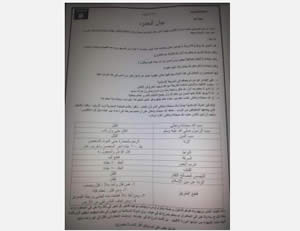 ISIS's new Penal Code, published in the province of Aleppo (Twitter account associated with ISIS, December 19, 2014).