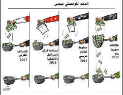 The financial hardships of Hamas. Cartoon by Ismail al-Bazam shows milestones in the decrease in funding for Hamas between 2012 and 2017.