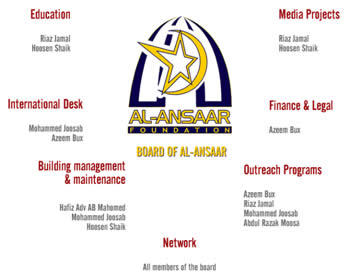 Al-Ansaar's organizational structure, according to its website