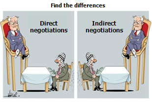 Difference of opinion about the Israel-Palestinian negotiations