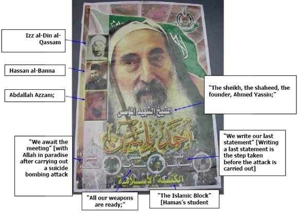 Hamas poster issued in 2003 commemorating Sheikh Ahmed Yassin