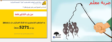 "Left: Asking for spreading the fact that the number of ""Palestinians abducted"" by Israel was 5, 271. Right: The cartoon showing the three Israeli youths as trapped mice (Fatah's Facebook page, June 15, 2014)."