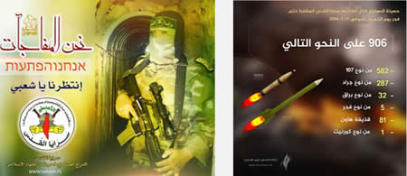 "Left: An announcement issued by the PIJ's military-terrorist wing, warning Israel of ""surprises"" (Gaza al-A'an website, July 17, 2014). Right: PIJ claims of 906 rockets and missiles fired as of July 17, 2014 (a number that seems exaggerated): 582 107mm rockets, 287 Grads, 32 Buraqs, five Fajrs, 81 mortar shells and one Kornet missile (Paltoday.ps, July 17, 2014)."