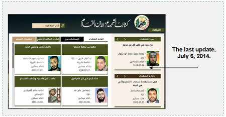 The Izz al-Din al-Qassam Brigades website, Qassam.ps, which posts a list of operatives who were killed.