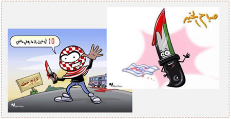 "Left: The sign reads, ""Occupied Tel al-Rabi' [Arabic for Tel Aviv]. The speech bubble reads, ""[Well done!] Tit for tat for what was done to the prophet,"" an implied reference to Charlie Hebdo (Facebook page of PALDF, January 21, 2015). Right: A knife in the colors of the Palestinian flag drips blood on the Israeli flag. The Arabic reads, ""Good morning,"" apparently because the attack was carried out in the morning (Facebook page of PALINFO, January 21, 2015)."