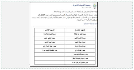Appeal to the families whose relatives died in Operation Protective Edge to register at the offices of the Al-Ansar charity association (Facebook page of Al-Ansar, February 11, 2015).