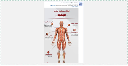 """Sketch of the human body showing recommended spots for stabbing Jews, (Twitter account of...) and then all that Arabic which I am incapable of even copying because I use Word for Mac and it does no support either Hebrew or Arabic and the @rgt3u4fACHALpFK."