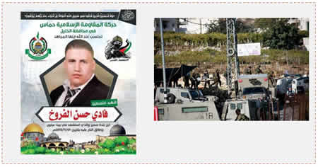Left: Hamas death notice for Fadi Hassan al-Farouj (Facebook page of the Islamic Bloc at Hebron University, November 2, 2015). Right: The scene of the attack at the Beit Anoun Junction (Wafa News Agency, November 1, 2015).