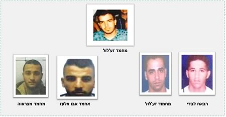 The operatives of the Palestinian terrorist squad handled by Hezbollah in Tulkarm  (Israel Security Agency, January 21, 2016).