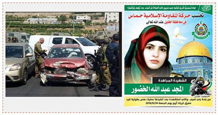 Left: The scene of the attack at the entrance to Kiryat Arba. The red car was used in the beat (Facebook page of Paldf, June 24, 2016).Right: Official Hamas death notice for Majd al-Khudour (Facebook page of Paldf, June 16, 2016).