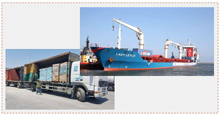 Left: The first truck carrying aid from Turkey for the Gaza Strip passes through the Kerem Shalom crossing (The crossings authority in the Israeli ministry of defense, July 4, 2016).Right: The Turkish aid ship, Lady Leyla (Facebook page of Gaza al-A'an, July 2, 2016).