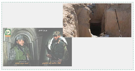 Left: Izz al-Din Qassam Brigades terrorist operatives killed when a tunnel collapsed in the southern Gaza Strip (Izz al-Din Qassam Brigades website, February 2, 2016). Right: A tunnel shaft inside Israeli territory, several dozen yards from the border security fence in the central Gaza Strip, exposed by the IDF in April 2016 (IDF spokesman, April 18, 2016).