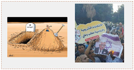 Left: Hamas cartoon criticizing Mahmoud Abbas, a claiming that by participating in Shimon Peres' funeral Mahmoud Abbas dug his own grave. Right: Dahlan supporters demonstrate in Gaza City (Twitter account of Safa, October 1, 2016).