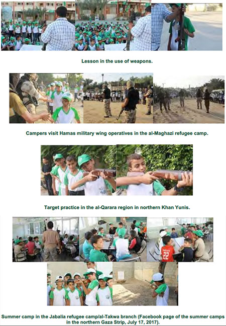 Military Activities in Hamas Summer Camps in the Gaza Strip (from the Facebook page of the summer camps' committee in the Khan Yunis district, July 2017)