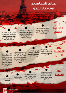 """ISIS's poster entitled """"Advice to Jihad Fighters in Enemy Places. """"Part ofthe Eiffel Tower and its surroundings appear at the top of the poster(Haqq; file-sharing website, November 10, 2017)"""