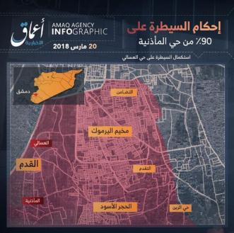 ISIS control areas in the Yarmouk refugee camp (center) and the neighborhoods surrounding it, as published by Amaq News Agency before the beginning of the campaign (Akhbar Al-Muslimeen, March 20, 2018). The Syrian attack mainly targets the Yarmouk refugee camp (center) and the Al-Hajar Al-Aswad neighborhood (bottom, south of the Yarmouk refugee camp)