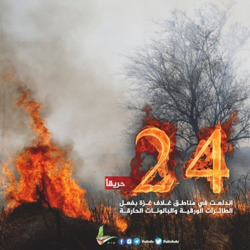 "Hamas notice boasting of fires near the Gaza Strip caused by incendiary kites and balloons on Friday, June 15, 2018. The Arabic reads,  ""24 fires broke out near the Gaza Strip, caused by incendiary kites and balloons (Paldf Facebook page, June 16, 2018)."