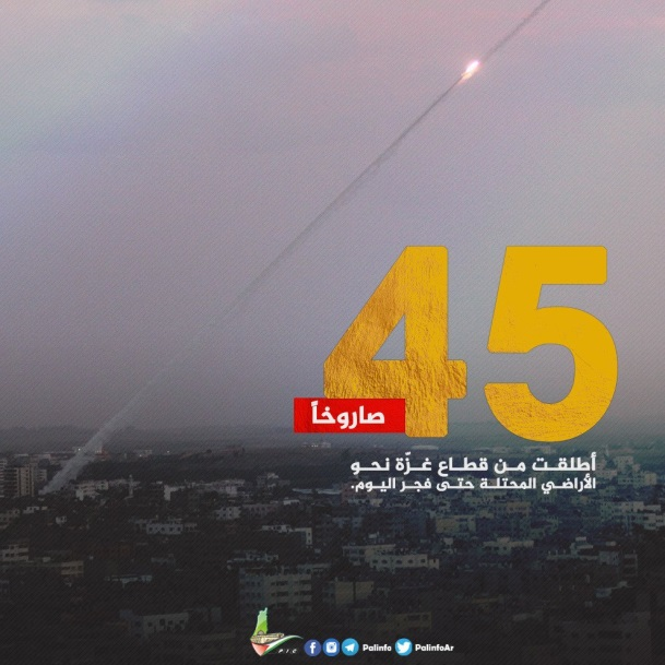 "Notice issued by Hamas after firing 45 rockets at Israel. The Arabic reads, ""45 rockets fired from the Gaza Strip at the occupied territories [i.e., Israel] since this morning"" (Palinfo Twitter account, June 20, 2018)."