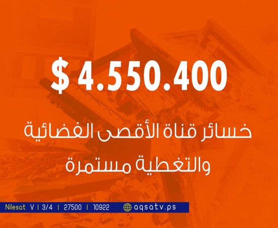 $4,550,400, the extent of the damage done to al-Aqsa TV (al-Aqsa TV Facebook page, November 20, 2018).