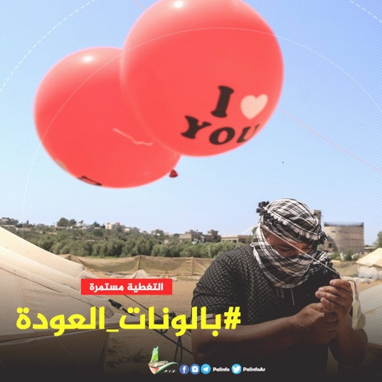 """Hamas hashtag encouraging the launching of incendiary balloons from the Gaza Strip into Israeli territory, #balloon_of the return"""" (Palinfo Twitter account, January 28, 2019)."""
