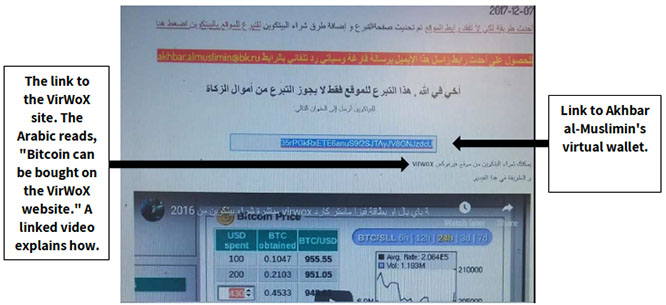 "Screenshot of the web page with the links. The caption reads, ""My brothers in faith, this is a donation exclusively to the website. Do not donate zakat funds"" [zakat is charity, one of the five pillars of Islam]."