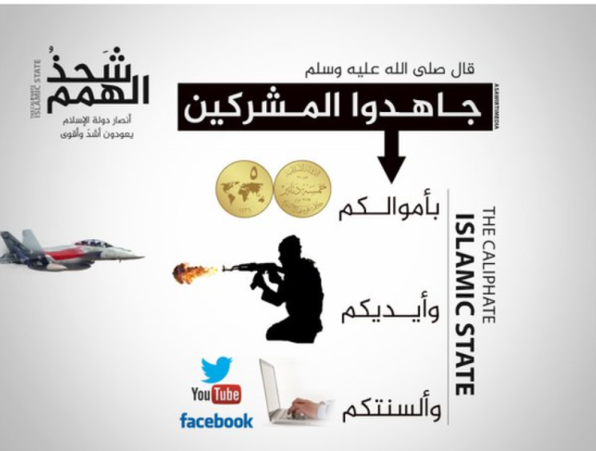 "ISIS poster calling for jihad against idol worshipers (""polytheists""). This is to be accomplished ""with your money, with your hands [i.e., carrying out attacks] and with your tongues."" The poster shows the logos of Twitter, YouTube and Facebook and a picture of hands typing on a computer. The text on the upper left hand side of the poster reads: ""Increased motivation – the Supporters of the Islamic State are returning and they are more aggressive and stronger"" (Al-Ghurabaa, March 25, 2018)."