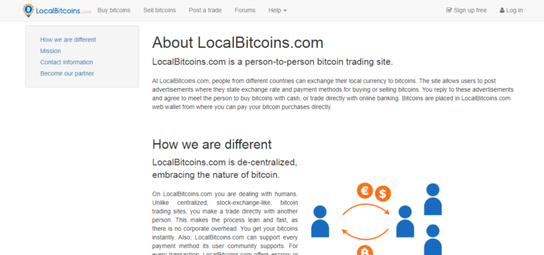 חברת Local Bitcoins