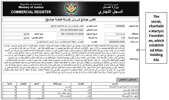 Screenshot of the profile of Atlas Holding SAL, the company established by the Martyrs Foundation (website of the Registrar of Companies in the Lebanese Justice Ministry)