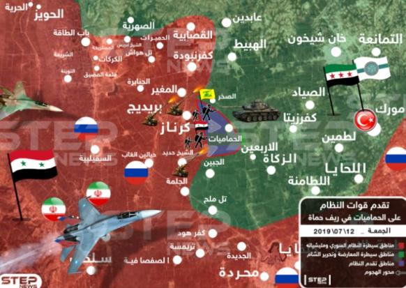 The Hamamiyat area (marked in blue) retaken by the Syrian army and the forces supporting it (including Hezbollah). The area held by the rebel organizations is marked in green. The area held by the Syrian army is marked in red (Khotwa, July 12, 2019).