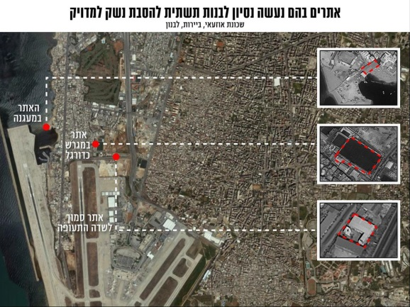 The three sites where Hezbollah attempted to build facilities to convert rockets into precision missiles. The middle site is the Al-Ahed team's soccer stadium.