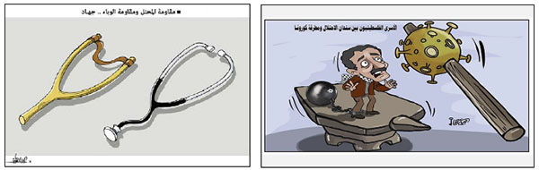 "Right: Cartoon by Hamas-affiliated cartoonist Omaya Joha. The Arabic reads, ""The Palestinian prisoners between the hammer of coronavirus and the anvil of the occupation"" (al-Quds al-Arabi, March 24, 2020). Left: Cartoon by Gazan cartoonist Alaa al-Laqta. The Arabic reads, ""The struggle against the occupation and the struggle against the epidemic...jihad"" (alresala.net Twitter account, March 25, 2020)."
