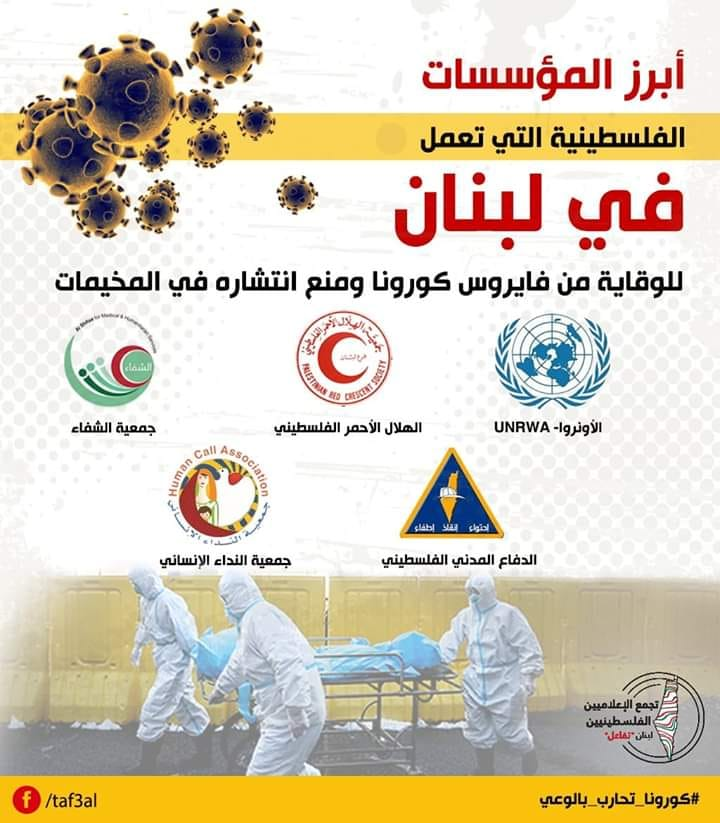 Poster of the Palestinian institutions supporting the local popular committees in the fight against COVID-19: UNRWA, the Palestinian Red Crescent, the Shifa Association, the Palestinian Civil Defense, and the Human Call (Al-Nidaa al-Insani) Association (Burj el-Barajneh Camp Online Facebook page, March 16, 2020).