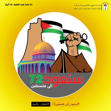 "The logo for the 72nd Nakba Day (Facebook page of the ""supreme"" national Nakba Day committee, May 10, 2020)."