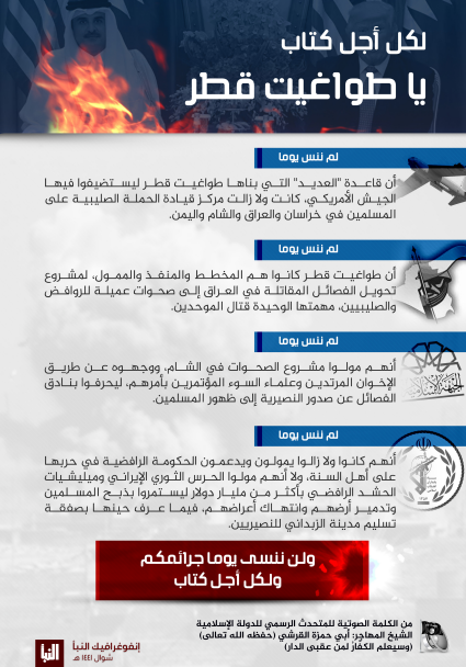 """Infographic threatening the rulers of Qatar, entitled """"The Date of Everything is Recorded in the Book, O Tyrants of Qatar"""" (Al-Naba', as published by Akhbar al-Muslimeen, June 4, 2020)."""