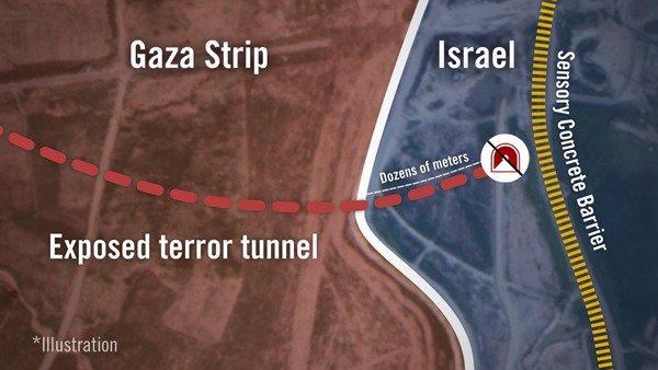 Left, Gaza Strip; right, Israel; dotted red line, tunnel path (IDF spokesman, October 20 2020).