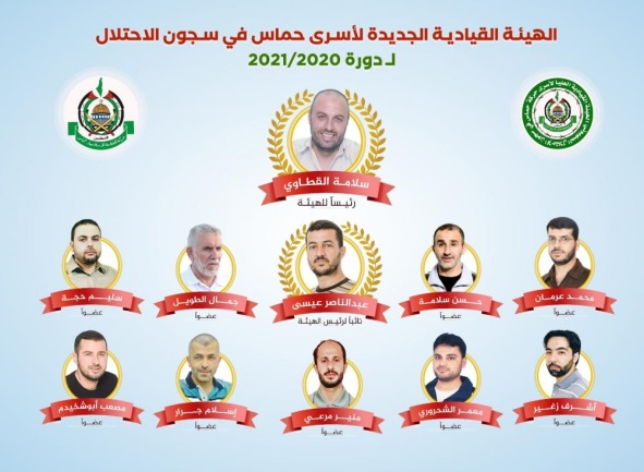 Members of the supreme leadership committee of Hamas prisoners who were elected in the elections held in prisons (Safa, December 6, 2020).