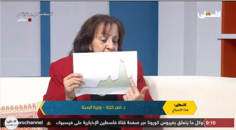 Mai al-Kayla, PA minister of health, points to the rise in infection (Facebook page of the ministry of health in Ramallah, February 25, 2021).