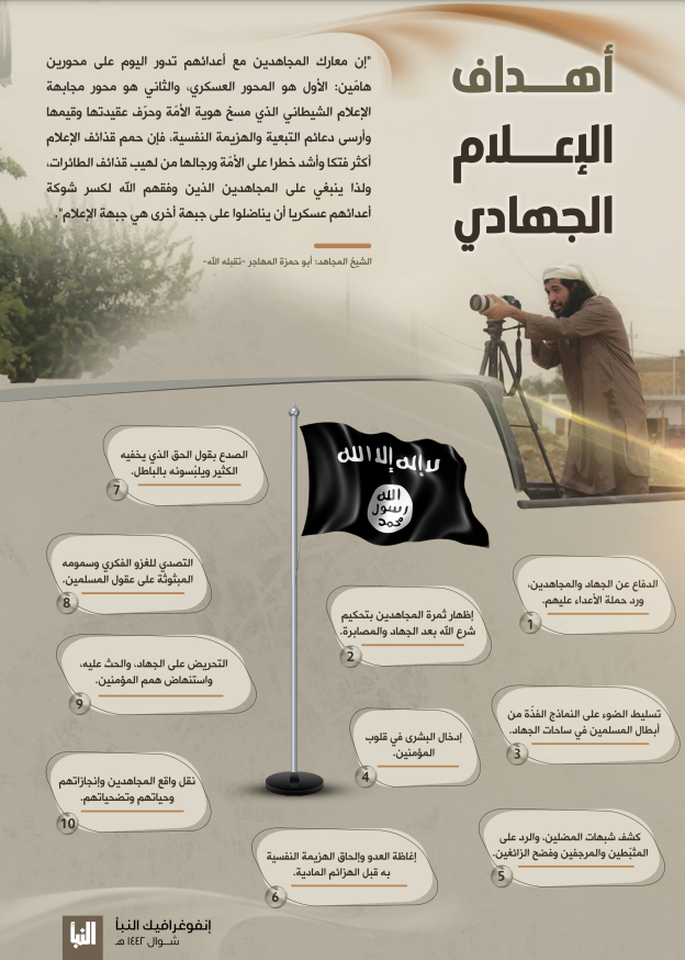 Poster detailing the goals of propaganda in ISIS's view (Al-Naba' weekly, Telegram, May 27, 2021)