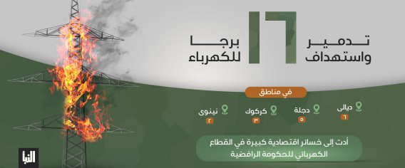 """Details on the attacks as part of ISIS's """"economic war"""" (Al-Naba' weekly, Telegram, June 17, 2021)"""